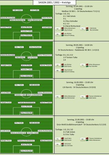SAISON 2001 / 2002 – Kreisliga