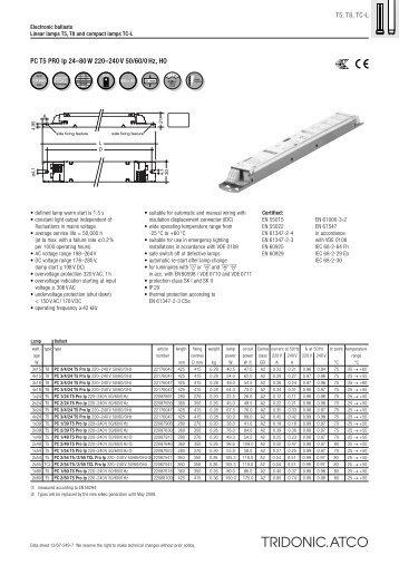 powerCONTROL PCI 35, PCI 70, PCI 150 PRO C521 ST