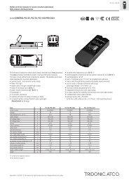 powerCONTROL PCI 35, PCI 70, PCI 150 PRO C021