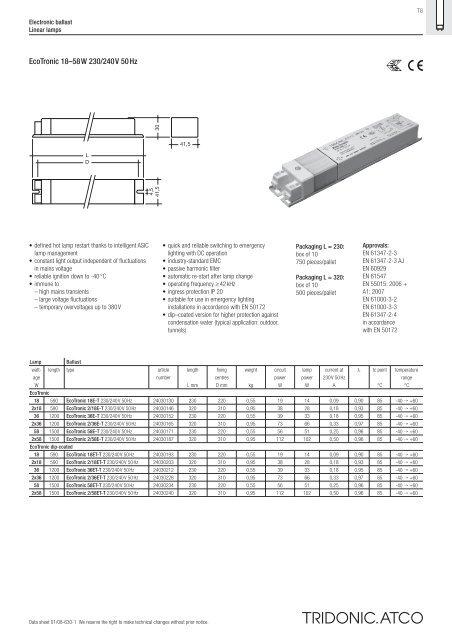 EcoTronic 18–58 W 230/240 V 50 Hz
