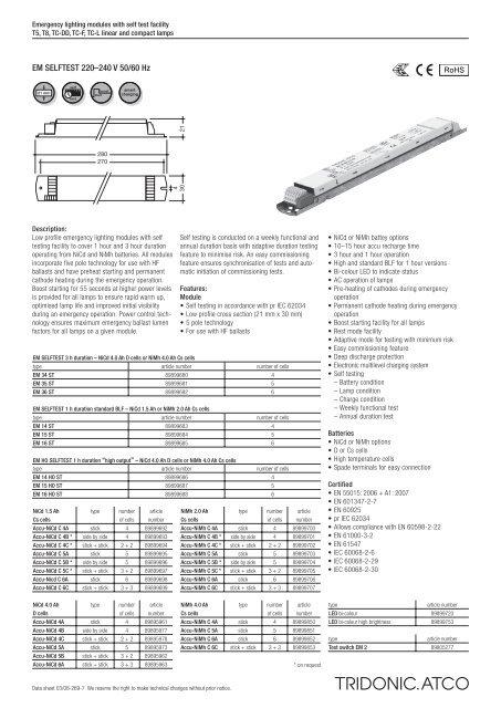 EM SELFTEST 220–240 V 50/60 Hz