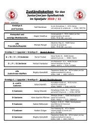 Zuständigkeiten für den Junior(inn)en Spielbertrieb 2010/2011