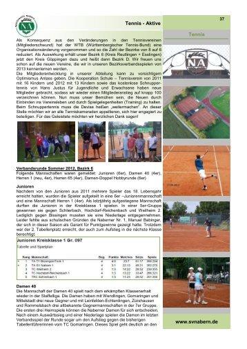 www.svnabern.de Tennis Tennis - Aktive