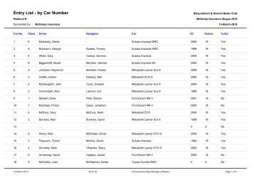 Entry List - by Car Number - SVS Productions