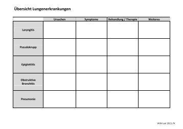 Übersicht Lungenerkrankungen Tabelle