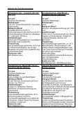 Das Ende der Arbeitsgesellschaft: Kampf um ... - Sw-cremer.de - Page 3
