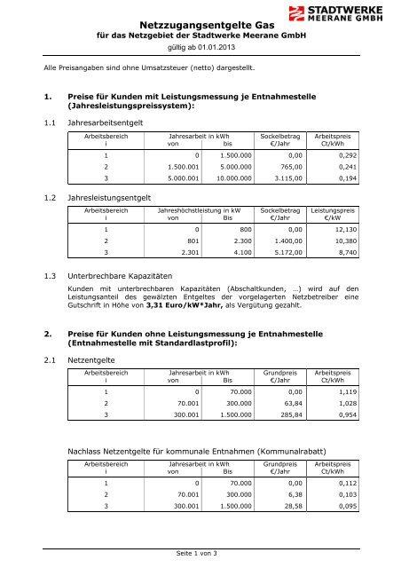 Preisblatt für Netznutzungsentgelte Erdgas (gültig ab 01.01.2013)