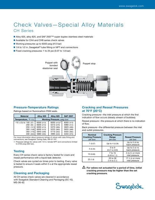 SWAGELOK SS-CHS4-1 Poppet 6000 psig 413 bar Check Valve 1//4 in 1 psig 0.07 bar