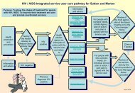 HIV / AIDS Integrated service user care pathway for Sutton and Merton
