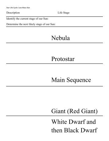 Guiding Questions Worksheet Life Death Of A Star Video