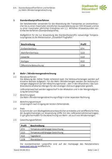 Standardlastprofilverfahren und Verfahren zur Mehr ...