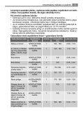 Lietošanas instrukcija Tabulas, padomi un receptes - Page 3