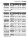 Lietošanas instrukcija Tabulas, padomi un receptes - Page 5