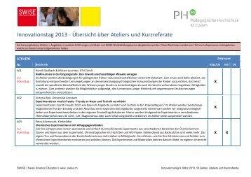 Innovationstag 2013 - Übersicht über Ateliers und ... - SWiSE