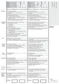 Checklisten Vorsorgeuntersuchungen - Seite 5