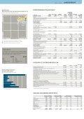 Prime-Fokus verstärkt - Swiss Prime Site - Seite 7