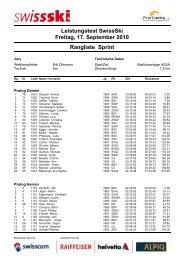 Rangliste Sprint - Swiss-Ski