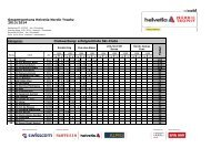 Gesamtwertung Helvetia Nordic Trophy 2013/2014 ... - Swiss-Ski