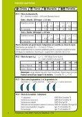Aide à l'adaptation pour lentilles souples sur mesure - SwissLens - Page 2