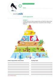 Aufgabe 1 In jeder Stufe der Ernährungspyramide sind ... - Swissmilk