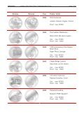 images of the swiss commemorative coins in silver - Swissmint - Page 7