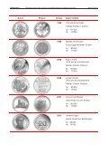 reproductions des pieces commemoratives suisses en ... - Swissmint - Page 5