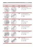 reproductions des pieces commemoratives suisses en ... - Swissmint - Page 7