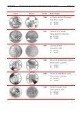 reproductions des pieces commemoratives suisses en ... - Swissmint - Page 4