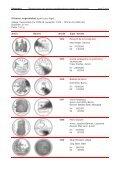 Reproductions des pièces commémoratives suisses en ... - Swissmint - Page 2