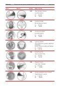 Reproductions des pièces commémoratives suisses en ... - Swissmint - Page 3