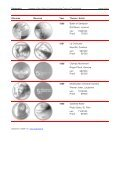 Images of the Swiss Commemorative Coins in Cupronickel - Swissmint - Page 4