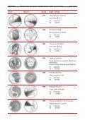 reproductions des pieces commemoratives suisses en ... - Swissmint - Page 3