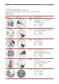 images of the swiss commemorative coins in cupronickel - Swissmint - Page 2