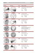 images of the swiss commemorative coins in cupronickel - Swissmint - Page 3