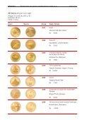 reproductions des pieces commemoratives suisses en or - Swissmint - Page 2
