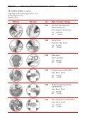 abbildungen der schweizer gedenkmünzen aus silber - Swissmint - Page 3