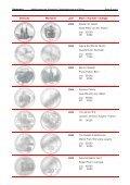 abbildungen der schweizer gedenkmünzen aus silber - Swissmint - Page 6