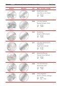 abbildungen der schweizer gedenkmünzen aus silber - Swissmint - Page 7