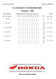 les résultats en cliquant ici - Team Swiss Trial