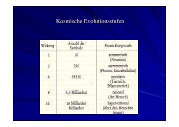Download Kosmische Evolutionsstufen
