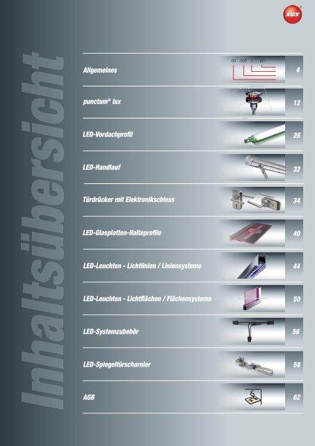 Zukunft - SWS Gesellschaft für Glasbaubeschläge mbH