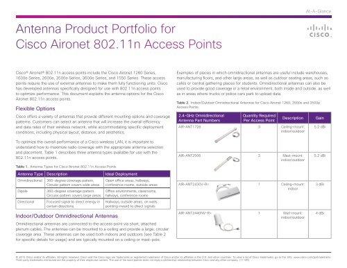 Cisco Aironet 3.5 dBi 2.4GHz Omni Direct Dual Band Antenna AIR-ANT2524DB-R