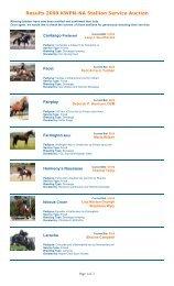 Results 2009 KWPN-NA Stallion Service Auction