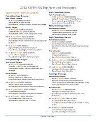 2012 KWPN-NA Top Fives and Predicates