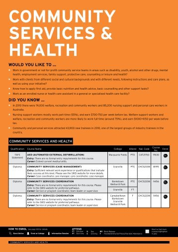 COmmuNITy SERVICES & HEALTH