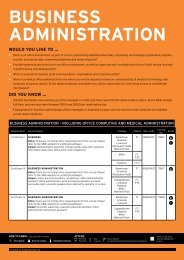 Business Administration courses