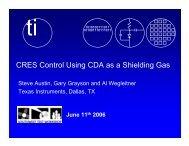 CRES Control Using CDA as a Shielding Gas
