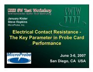 Electrical Contact Resistance - Semiconductor Wafer Test Workshop