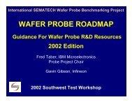WAFER PROBE ROADMAP - Semiconductor Wafer Test Workshop