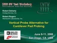 Podium Presentation Template - Semiconductor Wafer Test Workshop
